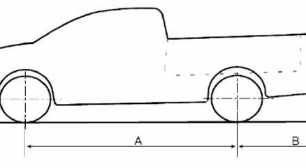O máximo é 60% da distância entre eixos após o eixo traseiro