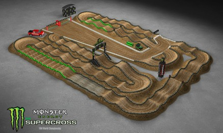 Vídeo – Volta virtual AMA Supercross em St. Louis