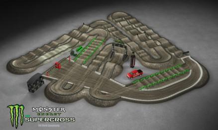 Desenhos das pistas do AMA Supercross 2014