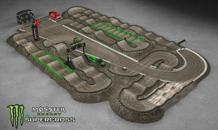 Vídeo – Volta virtual AMA Supercross em Rutherford